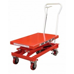 Premium Manual Operated 150kg Mobile Lift Table